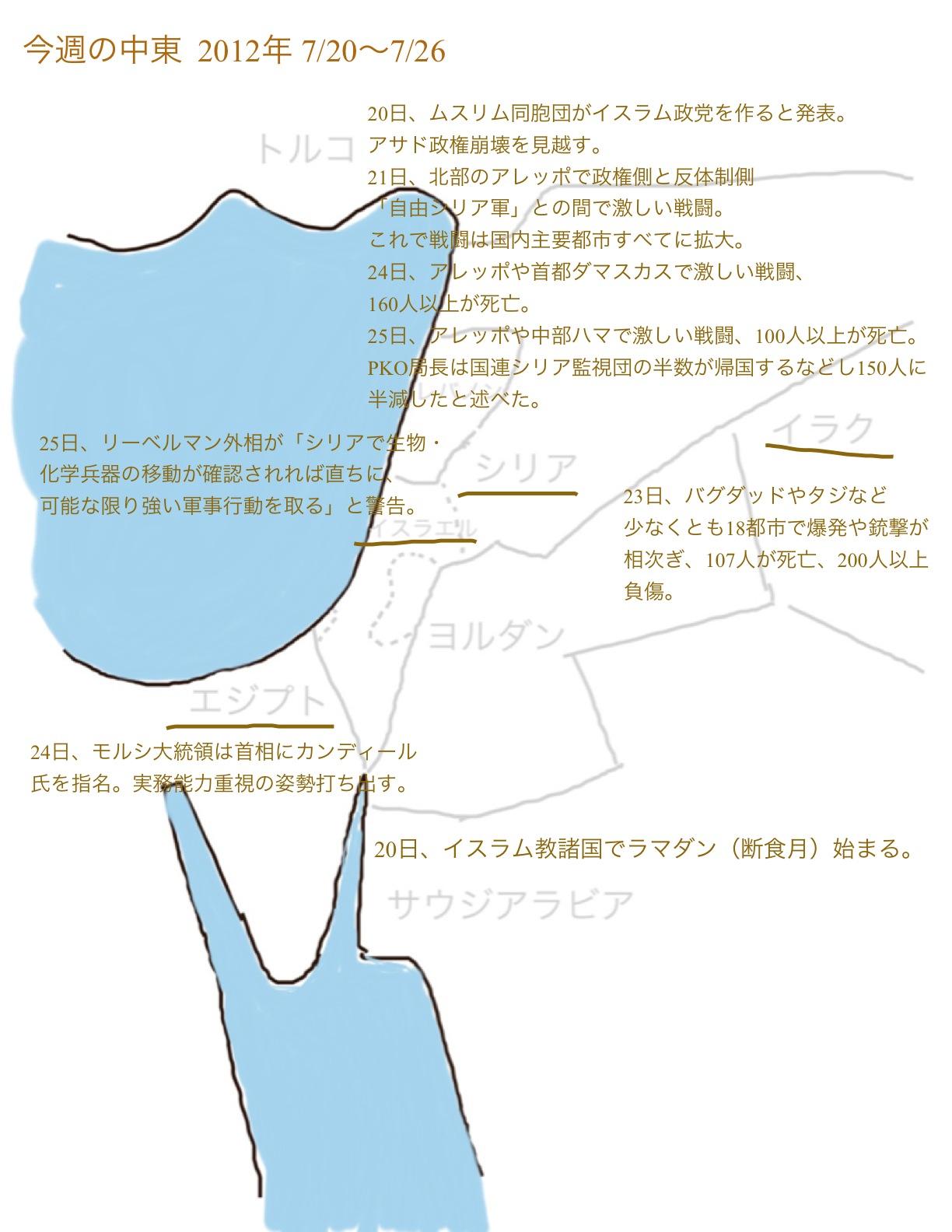 【今週の中東】 2012/7/20〜7/26
